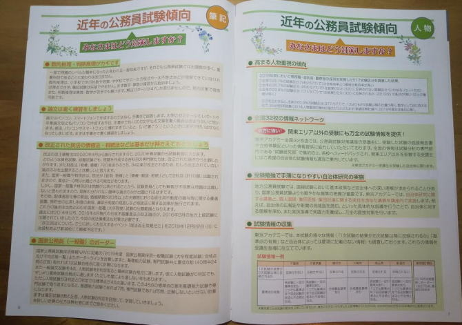 東京アカデミーのパンフレットの内容1