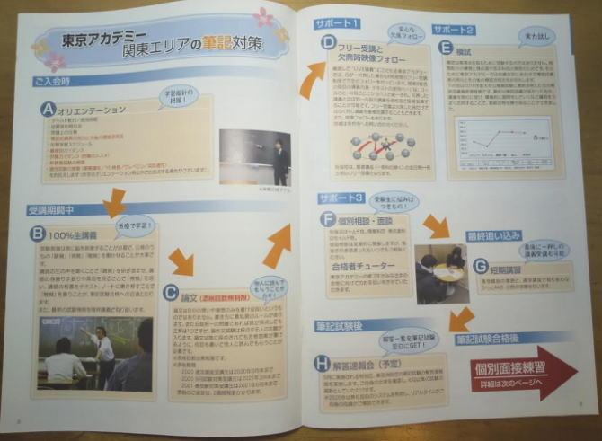東京アカデミーのパンフレットの内容2
